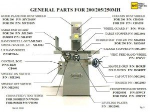 Mitsui Hand Feed Grinder Parts
