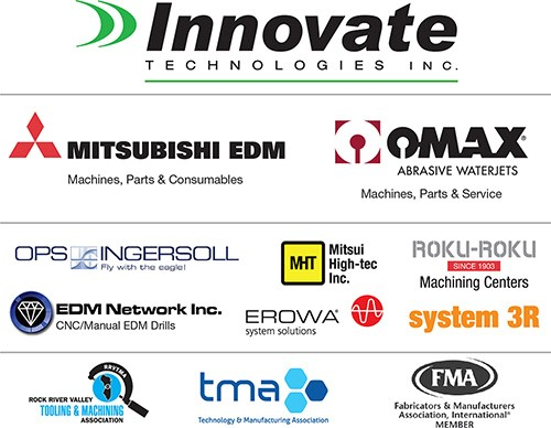 Innovate Product Lines